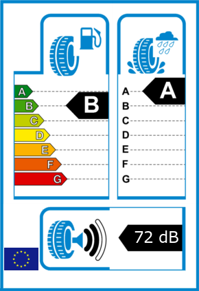 EU-Reifel-Label Kraftstoffeffizienz-Klasse B Nasshaftung-Klasse A Rollgeraeusch-Klasse 2 Rollgeraeusch-dB 72