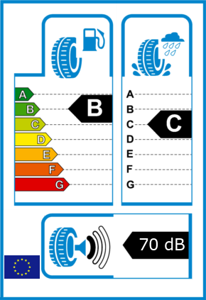 EU-Reifel-Label Kraftstoffeffizienz-Klasse B Nasshaftung-Klasse C Rollgeraeusch-Klasse 1 Rollgeraeusch-dB 70