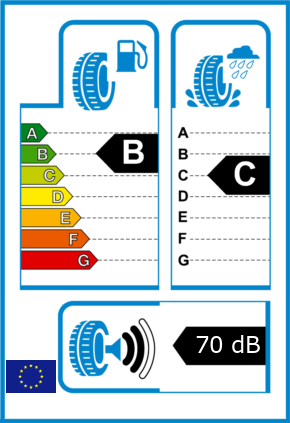 EU-Reifel-Label Kraftstoffeffizienz-Klasse B Nasshaftung-Klasse C Rollgeraeusch-Klasse 2 Rollgeraeusch-dB 70