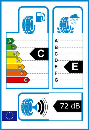 EU-Reifel-Label Kraftstoffeffizienz-Klasse C Nasshaftung-Klasse E Rollgeraeusch-Klasse 2 Rollgeraeusch-dB 72