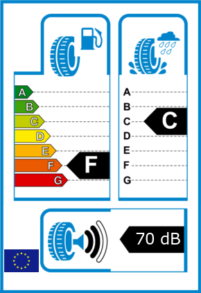 EU-Reifel-Label Kraftstoffeffizienz-Klasse F Nasshaftung-Klasse C Rollgeraeusch-Klasse 2 Rollgeraeusch-dB 70