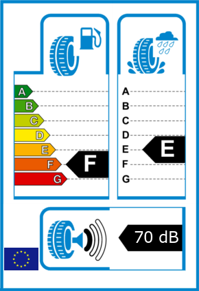 EU-Reifel-Label Kraftstoffeffizienz-Klasse F Nasshaftung-Klasse E Rollgeraeusch-Klasse 1 Rollgeraeusch-dB 70