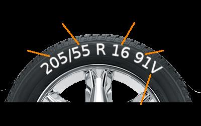Reifen richtig Ablesen